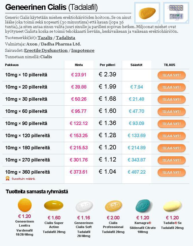 Cialis 10 mg vaikutusaika